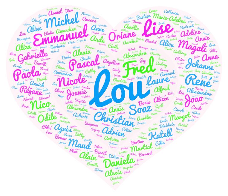 cœur avec les noms des donnateurs
